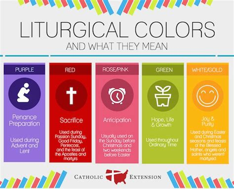 design year meaning why is the priest wearing that color learn more about the
