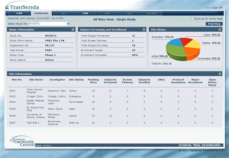 sle dashboard templates healthcare dashboard template image collections diagram