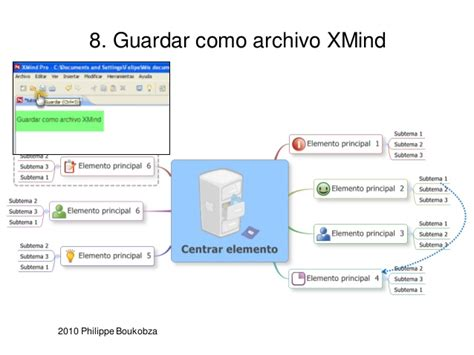 tutorial de como usar xmind manual b 225 sico de xmind