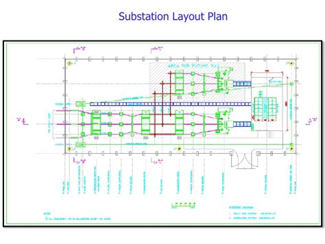 substation layout design guide related keywords suggestions for substation layout