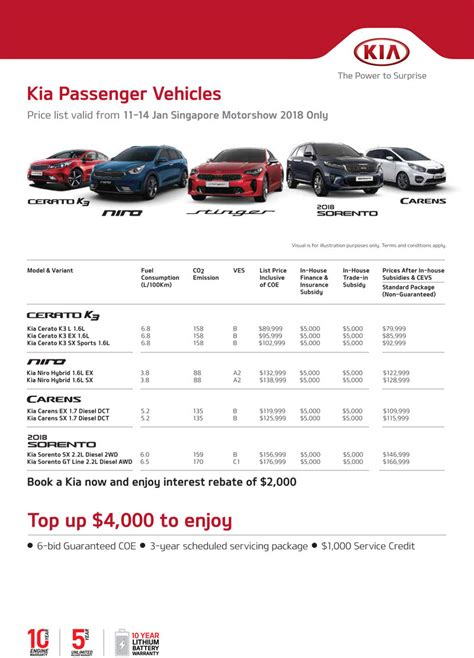 singapore motorshow  kia price list deals promotions  price list