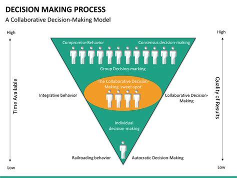 decision process template decision process powerpoint template sketchbubble