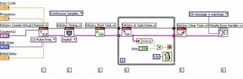 digital pattern generator labview pulse width modulation pwm using ni daqmx and labview
