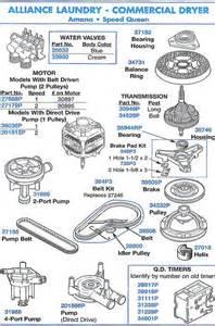 502967p 502967 dryer timer alliance huebsch speed