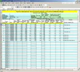 Sample Excel Spreadsheet Gallery For Gt Excel Spreadsheet Example
