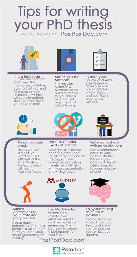 phd thesis about social media phd thesis writing tips thesis pinterest the social