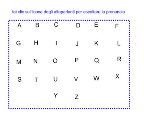 lettere inglese smart exchange usa l alfabeto inglese