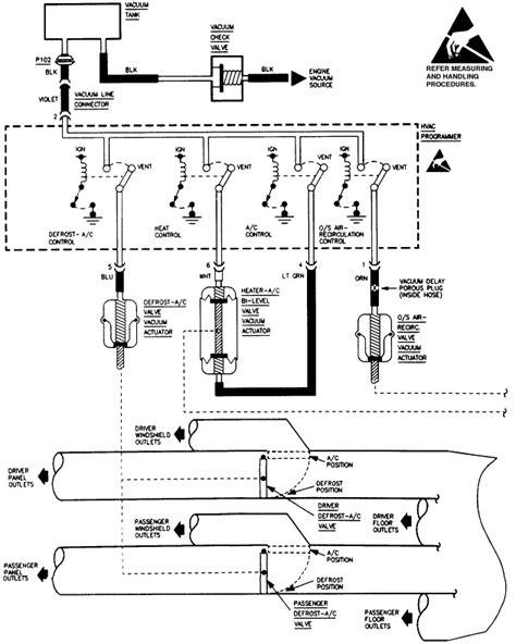 1997 Buick Lesabre Radio Wiring Diagram Wiring Diagram For 1997 Buick Lesabre Wiring Diagram Website