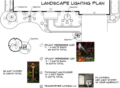 Pool Home Plans jessica m fox landscape design amp consulting