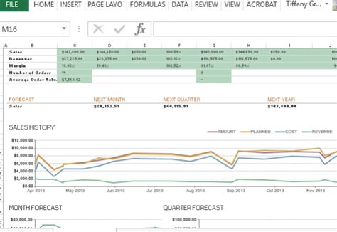 forecast report template monthly sales report and forecast template for excel