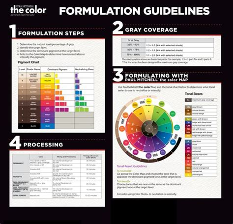 paul mitchell hair color chart paul mitchell the color formulation guidelines color