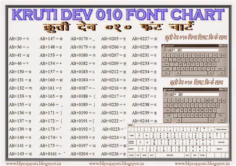 hindi typing software full version blogspot kruti dev 010 download vista doughquote gq