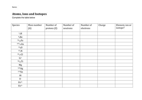 Isotopes Worksheet High School Chemistry by As Chemistry Atoms Ions And Isotopes By Jstrangeways