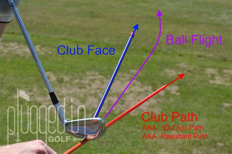 d plane golf swing d plane plugged in golf