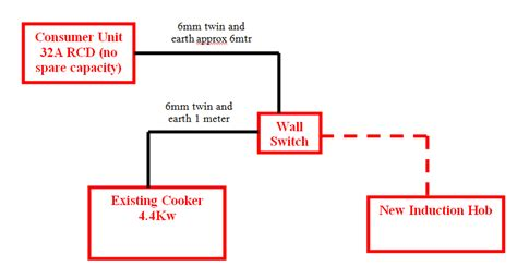 cooker hob wiring diagram efcaviation