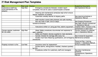 risk mitigation report template risk management plan template doc business letter template