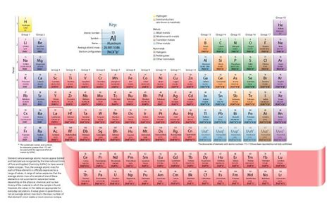printable periodic table doc 29 printable periodic tables free download template lab