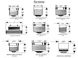 pin socket sizes chart on pinterest