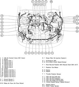 1995 toyota camry car diagram 1995 get free image about