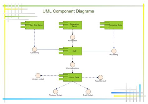 Floor Plan Design Online by Uml Component Diagram Free Uml Component Diagram Templates