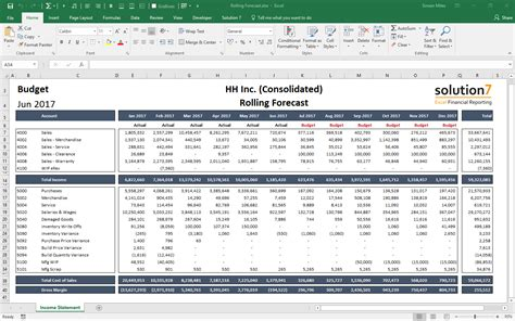 financial reporting templates in excel financial reports excel gecce tackletarts co