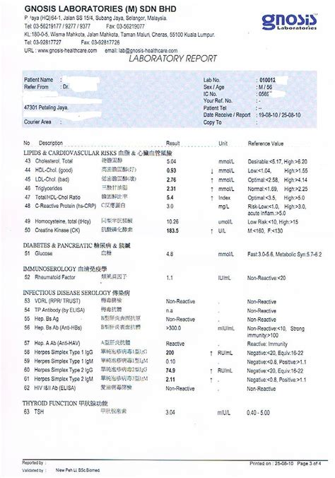 Std Results Negative Papers Related Keywords Std Results Negative Std Test Results Template