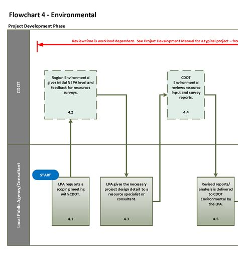 civil procedure flowchart personal jurisdiction flowchart create a flowchart
