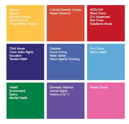 color associations 1000 images about csr on corporate social