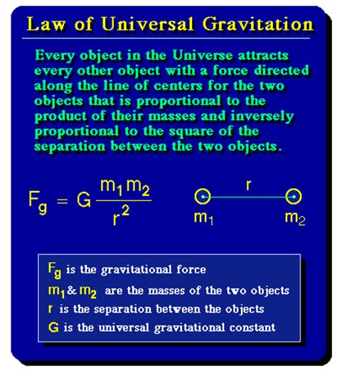 isaac newton biography gravity ramya kaja isaac newton discovering laws that govern
