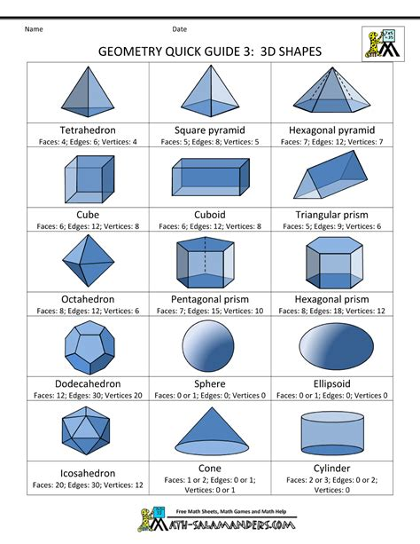 3d For All geometry sheet