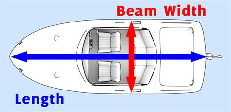 ski boat width how to measure for a boat cover discountrs