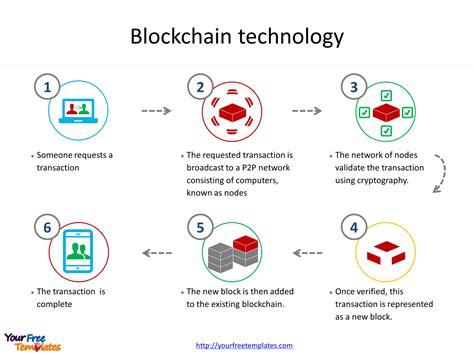 Blockchain Technology Powerpoint Templates Free Powerpoint Templates Blockchain Ppt Template