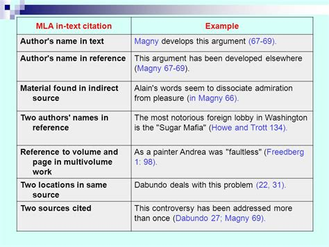 how to cite in mla format in text dolap magnetband co