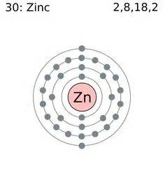 Zinc Protons Neutrons And Electrons Chemical Elements Crystals Melting Points Bohr Model Of