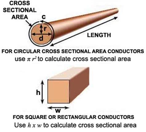 cross sectional area calculator resistance in conductors