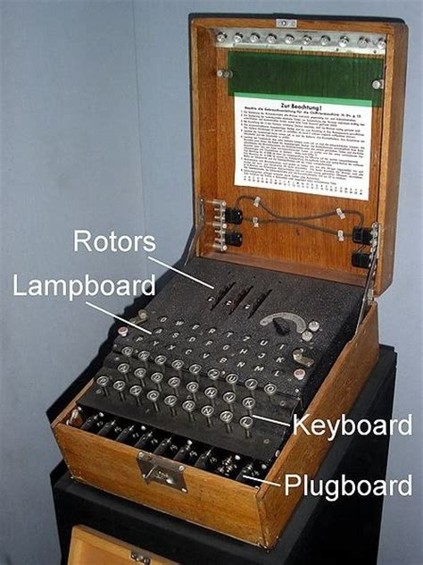 film enigma machine how did alan turing figure out the enigma machine quora