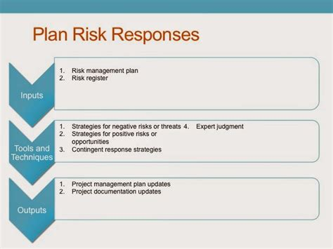 risk and opportunity management plan template risk and opportunity management plan template 28 images