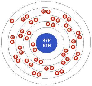 Protons In Silver by The Open Door Web Site Chemistry Visual Chemistry Silver