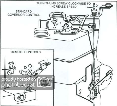 Briggs And Stratton Governor Linkage Diagrams