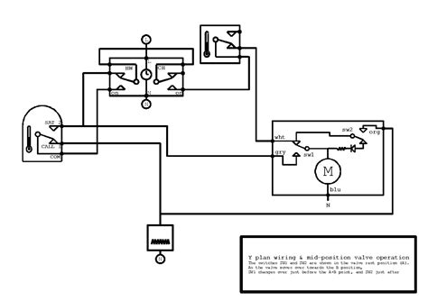 motorised valves with mid position valve wiring diagram