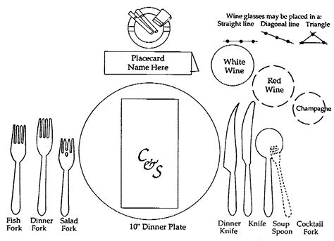 A Place Genre How To Set A Table The Of Femininity