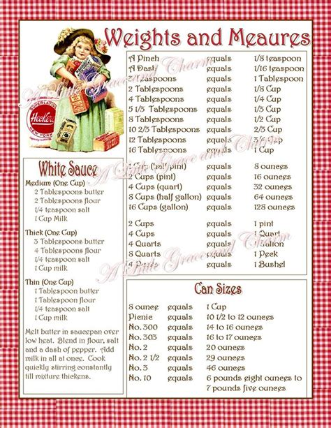 Recipe Weight Equivalents Cooking Weights And Measurements Images Frompo
