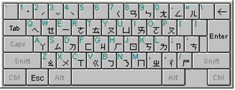 keyboard zhuyin layout chinese yitien keyboard layout seems to b apple community