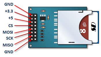 tutorial arduino sd card arduino lc studio sd card tutorial henry s bench