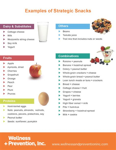 strategic snacking driving healthy