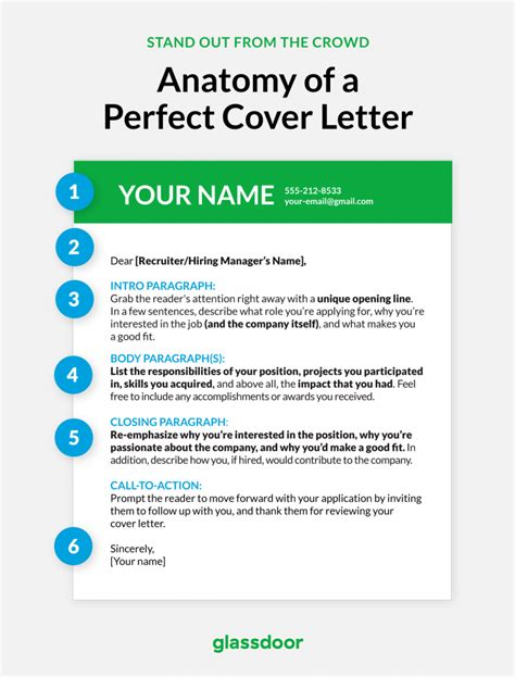 how to write a cover letter for a literary how to write the cover letter glassdoor