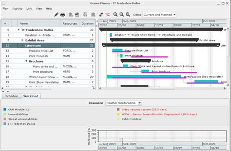 Comparison Of Calendar Software Projektplanung Software Genius Project