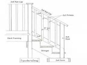stair handrail height stairs design ideas