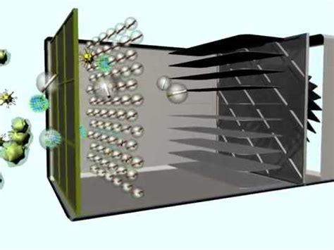 electrostatic precipitator system working animation youtube
