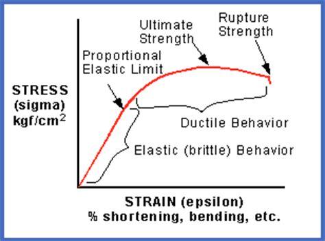 elastic layout definition crain s petrophysical handbook elastic properties transforms